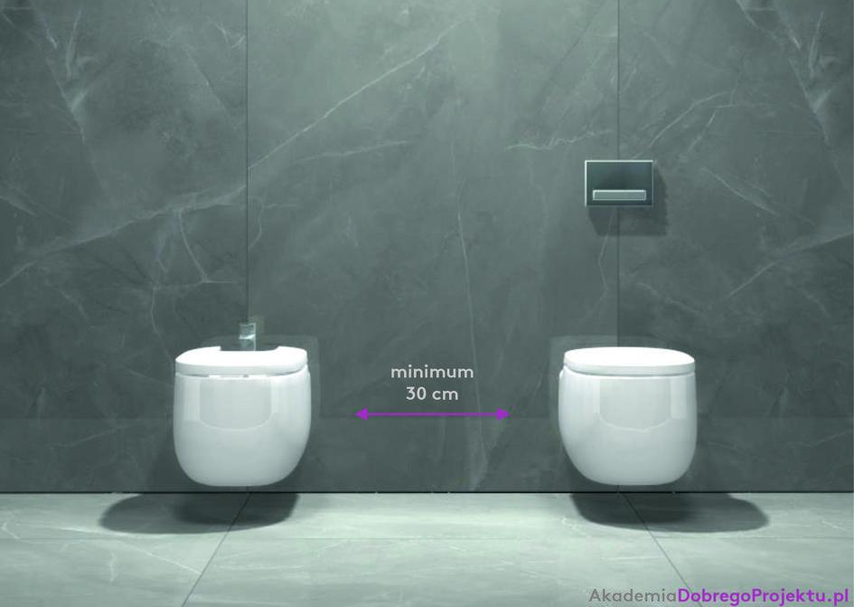 Łazienka – ergonomia.
